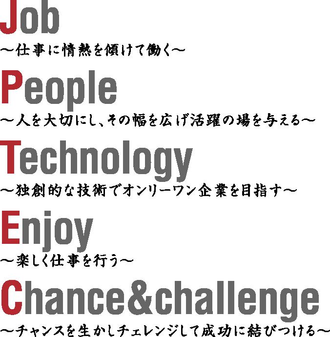 Job 仕事に情熱を傾けて働く People 人を大切にし、その幅を広げ活躍の場を与える Technology 独創的な技術でオンリーワン企業を目指す Enjoy 楽しく仕事を行う Chance&challenge チャンスを生かしチェレンジして成功に結びつける